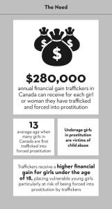 Image Source: Canadian Women's Foundation